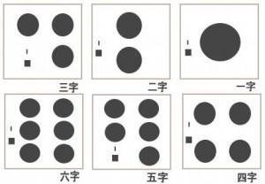色紙の文字配置